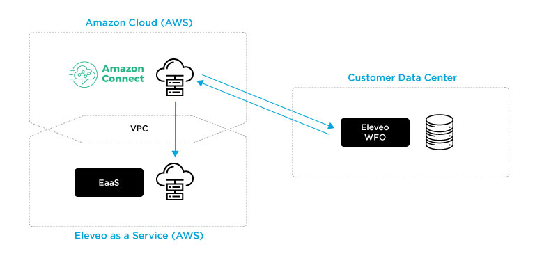 diagram_AWS_01